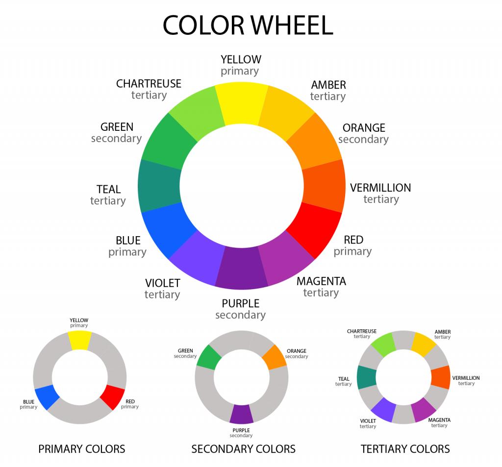 วิธีการเลือกใช้สี