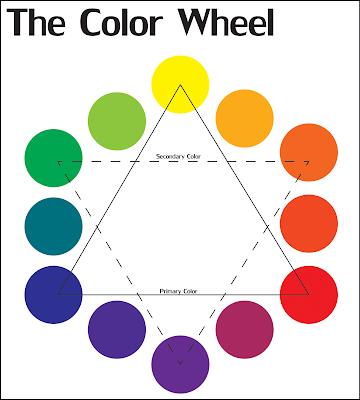 การเลือกใช้สี